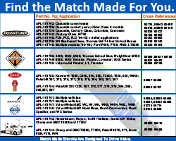 Match Made Shocks Vehicle Guide